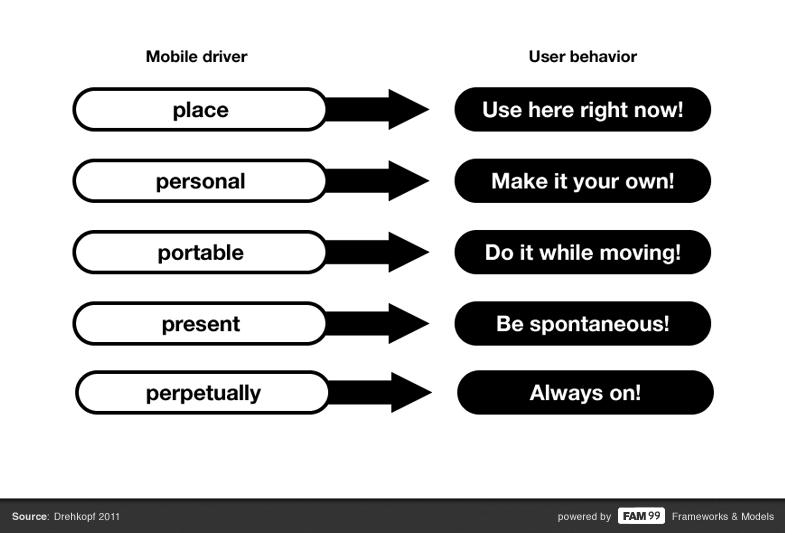describing the mentality of mobile